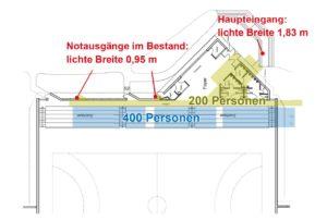 Grundriss einer Trübune, Kennzeichnung der Rettungswege