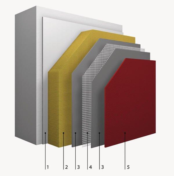 nicht brennbar und robust durch basalt. Black Bedroom Furniture Sets. Home Design Ideas