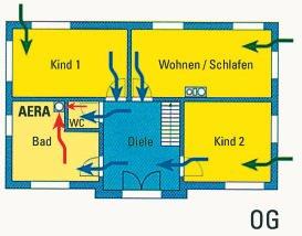 L ftungstechnik im ein und zweifamilienhaus gute luft planen for Zweifamilienhaus planen