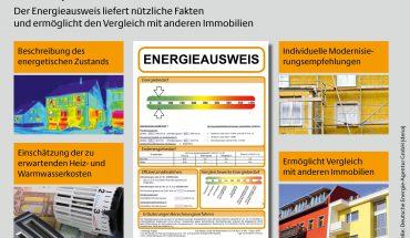 Auch der Energieausweis ist in der Energieeinsparverordnung geregelt.