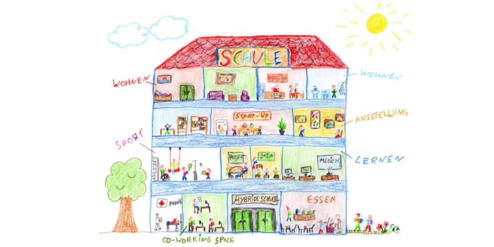 Schule als hybrides System mit unterschiedlichen Nutzungen