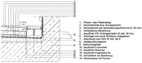 speziell bei der sanierung platte auf der matte. Black Bedroom Furniture Sets. Home Design Ideas