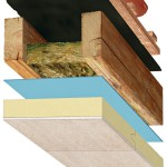 Systemaufbau Untersparrendämmung: Kleinformatiges Element (1 200 x 620 mm) mit oberseitiger Holzwerkstoffplatte.