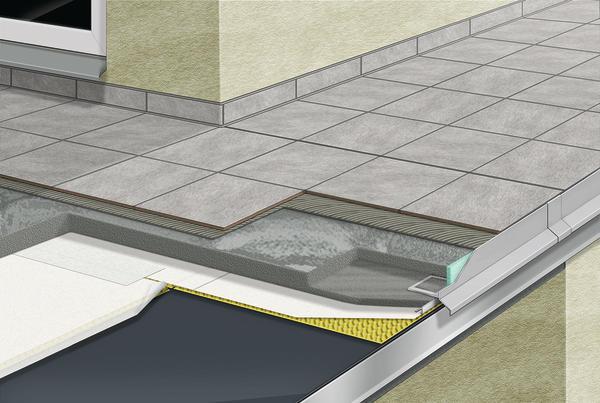 schutz vor nassen f en. Black Bedroom Furniture Sets. Home Design Ideas