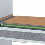 Fehlt die energetische Entkopplung, bietet sich eine vollständig isolierende Umhüllung um die Kragplatte an - vorausgesetzt es ist genügend Höhe vorhanden oder kann durch versetzte Schwellen geschaffen werden.