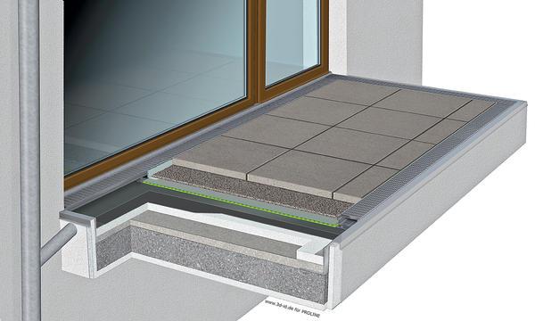 entw sserung von balkonen passende drainagematte als probleml sung. Black Bedroom Furniture Sets. Home Design Ideas