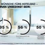 Umfrage zu Kundenerwartungen an ein Hotelbad