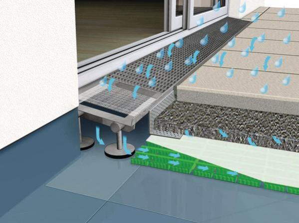terrassen und balkonentw sserung waagrecht entw ssern unterm belag. Black Bedroom Furniture Sets. Home Design Ideas