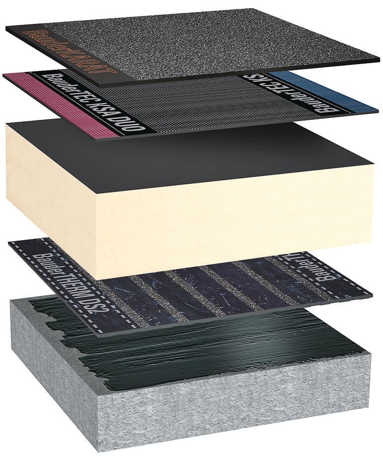 Flachdachsystemaufbauten bieten Wärmedämmung und Feuchtigkeitsschutz.