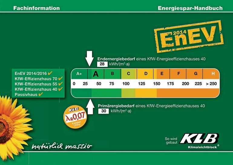 Das Energiespar-Handbuch von KLB.