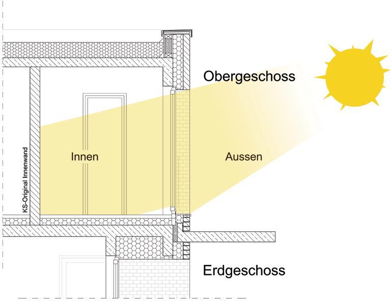 Sommerlicher Wärmeschutz ist Bestandteil der EnEV. Zeichnung: Architekten Spiekermann, Beelen