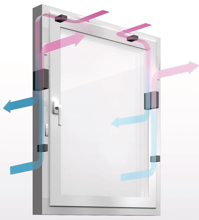 Graphik verdeutlicht die Funktionsweise einer Fensterfalz-Lüftung. Bild: Rehau