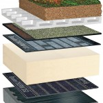 Zweilagiges, hochwertiges Bitumen- Abdichtungs-System, durchwurzelungsfest für Dachbegrünung: 1. Begrünung 2. Abdichtungsoberlage 3. Abdichtungslage 4. Dämmstoff 5. Dampfsperre 6. Voranstrich 7. Unterkonstruktion (Beton).