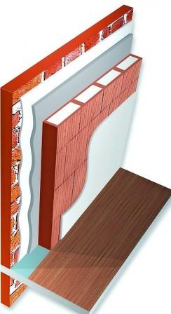u wert verbesserung im bestand diffusionsoffen und kapillaraktiv raumsparendes innend mmsystem. Black Bedroom Furniture Sets. Home Design Ideas