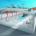 Adiabatische Kühlung für Industriebauten