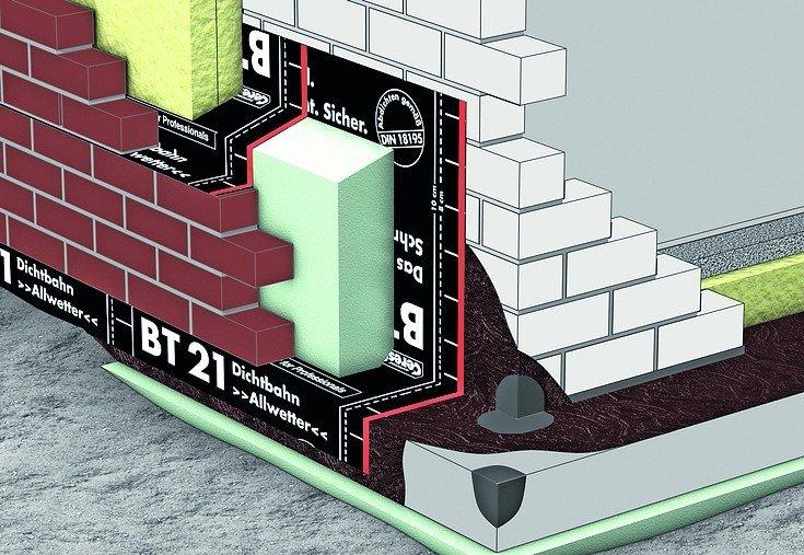 Graphik zur Abdichtung von Mauerwerk. Bild:Ceresit Bautechnik