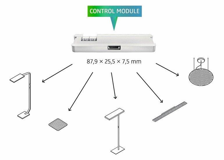 Ein Kontrollmodul kann eine Vielzahl von Lampen steuern. Bild: Nimbus Group