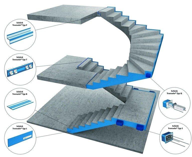 neue normung versch rft schallschutzanforderungen treppen m ssen leiser werden. Black Bedroom Furniture Sets. Home Design Ideas