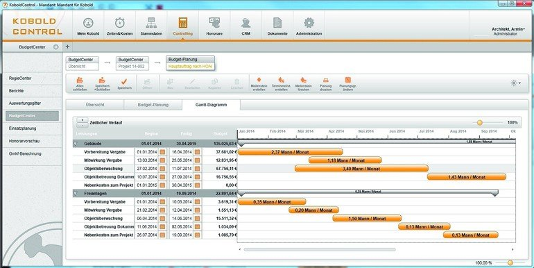 Controllingsoftware im Planungsbüro PMR Projektmanagement Rostock. Bilder: Kobold Management Systeme GmbH