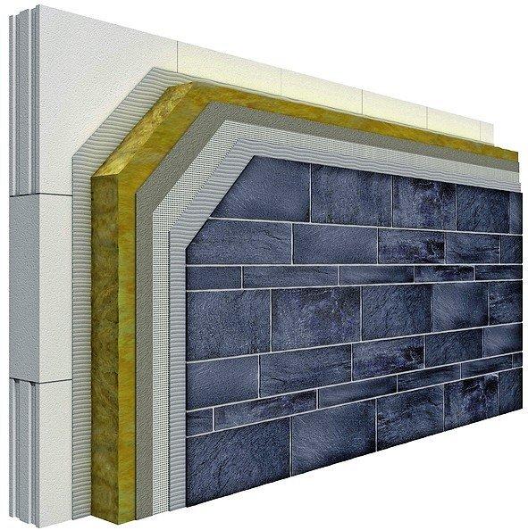 Aufbau einer Wand. Bild: Rathscheck