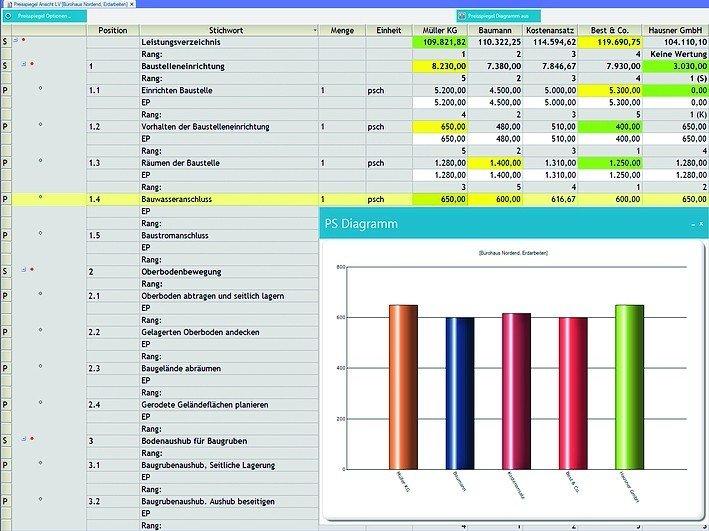 Planungssoftware. Bild: G&W Software