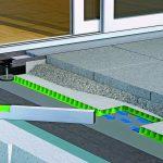 Kombinierter Einsatz einer industriellen Drainagematte mit einem Plattenbett aus Drainmörtel oder alternativ Splitt. Die Bettung muss hauptsächlich den senkrechten Wasserabfluss gewährleisten, die Matte sorgt für den waagerechten Abfluss. Bild: Gutjahr