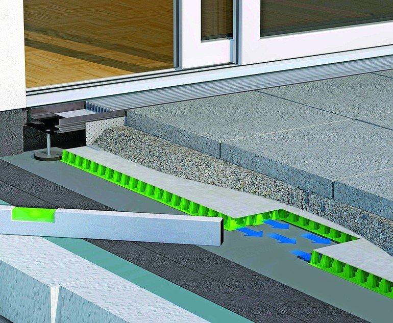 fl chendrainage f r schwellenlose balkone und terrassen. Black Bedroom Furniture Sets. Home Design Ideas