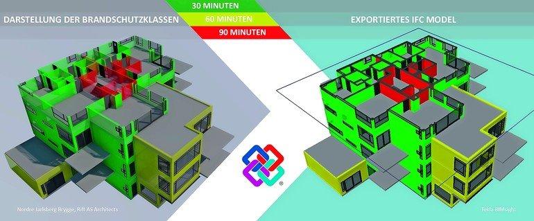 Optische Darstellung der Brandschutzklassen von Gebäudeteilen in einem IFC-Modell.