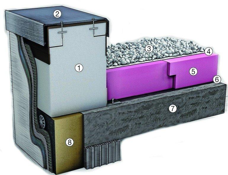 dachrandprofile und abdeckungen schnittstelle zur fassade. Black Bedroom Furniture Sets. Home Design Ideas