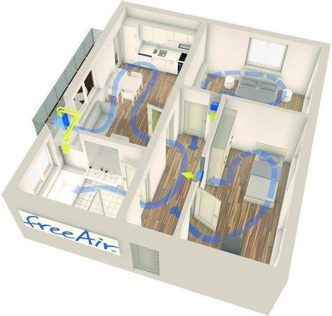 Kontrollierte Wohnraumlüftung für Passivhäuser zertifiziert.
