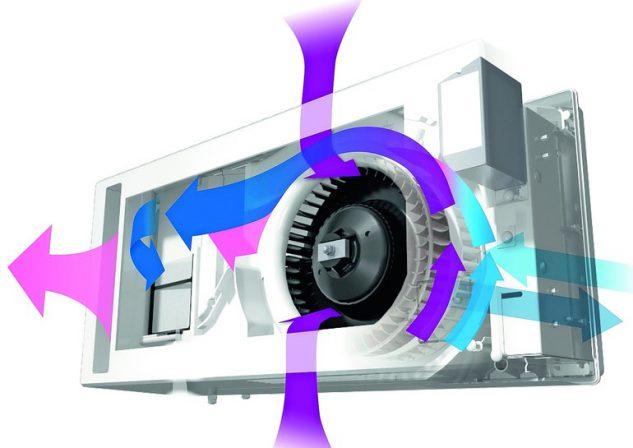 Dezentrale Lüftung mit WRG – Luftvolumenstrom von 15 bis 54 m3/h