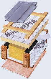 zusatzd mmung f r die kombination mit einer zwischensparrend mmung. Black Bedroom Furniture Sets. Home Design Ideas