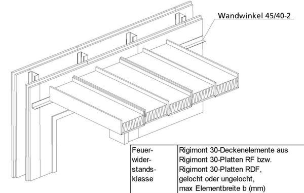 brandschutzdecken ohne abh nger freiheit ber der decke. Black Bedroom Furniture Sets. Home Design Ideas