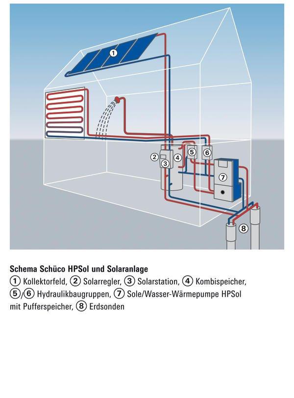 neubau eines kfw 60 einfamilienhauses in herford mit erde und sonne. Black Bedroom Furniture Sets. Home Design Ideas