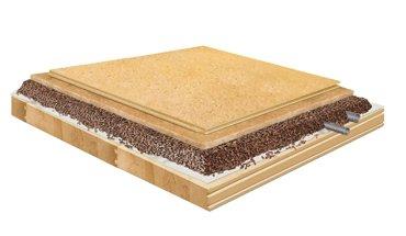 Typischer Aufbau einer Brettstapeldecke mit einer trockenen Ausgleichsschüttung aus mineralisierten Holzspänen von Cemwood. Bild: Cemwood GmbH