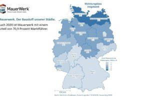 Grafik zum Anteil von Mauerwerk am Wohnungsbau.