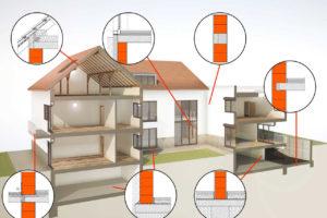 Haus in Ziegel Bauweise mit Darstellung von Wärmebrücken
