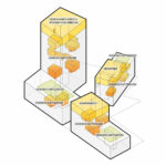 Siegerentwurf zum IBA'27-Projekt Gelände Postareal in Böblingen