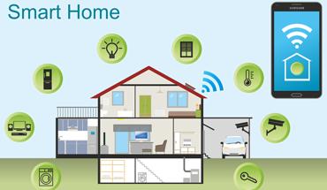 Bereits 36 Prozent der Deutschen nutzen Smart-Home-Anwendungen - das ergab eine repräsentative Umfrage.
