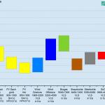 Grafik: Fraunhofer ISE