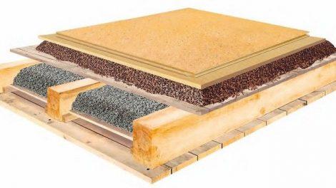 Querschnitt eins Holzfußbodens mit unterliegendem Fundament. Bild: Cemwood
