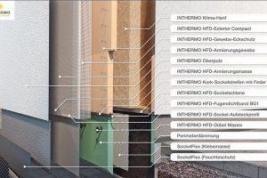 Querschnitt einer Wandisolierung mit Materialindex. Bild: Inthermo GmbH