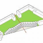 Modell für Sozialen Wohnungsbau mit Durchgang zum Innenhof. Zeichnungen: BIG, Kopenhagen