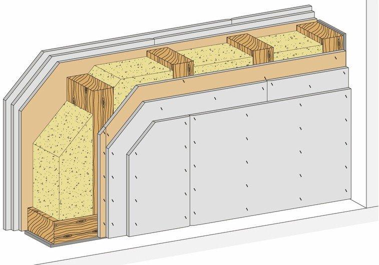 Holzständerkonstruktion mit Feuerwiderstandsdauer von 90 Minuten