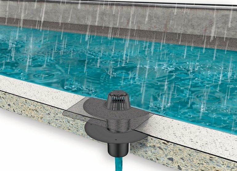Flachdach: Entwässerungsplanung nach DIN EN 12056-3. Bild: Klöber