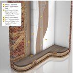 Moderne Wanddämmung in einem Fachwerkhaus. Bild: Multipor