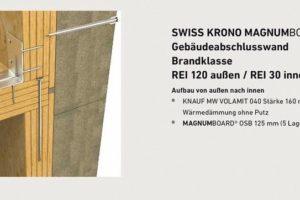 Schaubild für eine Wandverkleidung, Swiss Krono