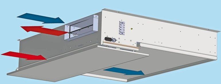 Fassadenlüftungsgerät für den Deckeneinbau: Eine Öffnung genügt. Bild: LTG