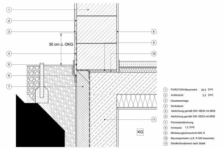 Ausbildung des Sockelbereiches mit Überstand der ersten Steinreihe bei nicht beheizten Kellerräumen