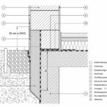 Ausbildung des Sockelbereiches mit Überstand der 2. Lage bei nicht beheizten Kellerräumen. Quelle: Wienerberger.de/Detailzeichnungen